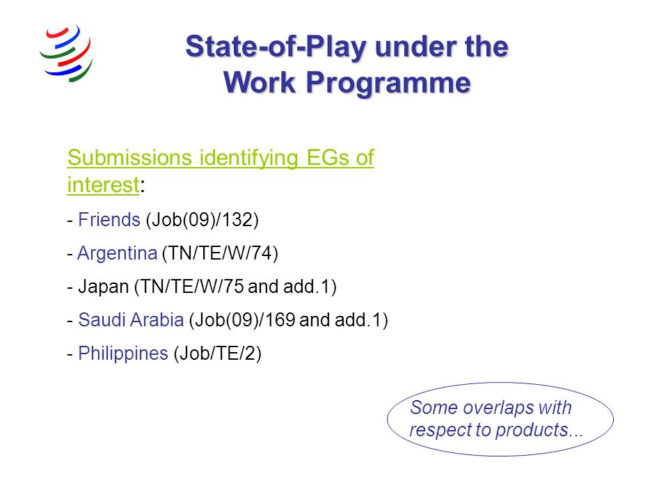 Submissions identifying EGs of interest: - Friends (Job(09)/132) - Argentina (TN/TE/W/74) - Japan (TN/TE/W/75 and add.1) - Saudi Arabia (Job(09)/169 and add.1) - Philippines (Job/TE/2) Some overlaps with respect to products...