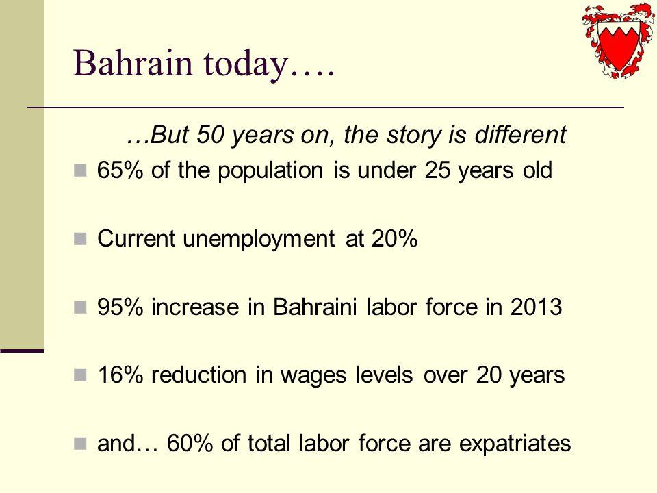 Bahrain today….