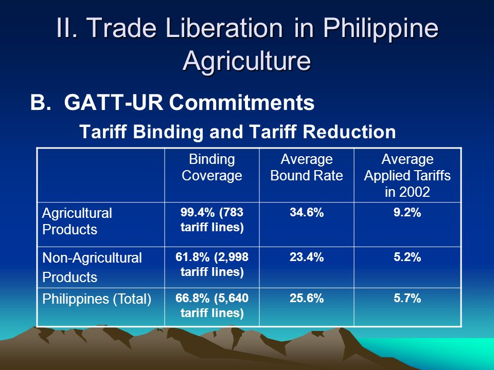 II. Trade Liberation in Philippine Agriculture B.