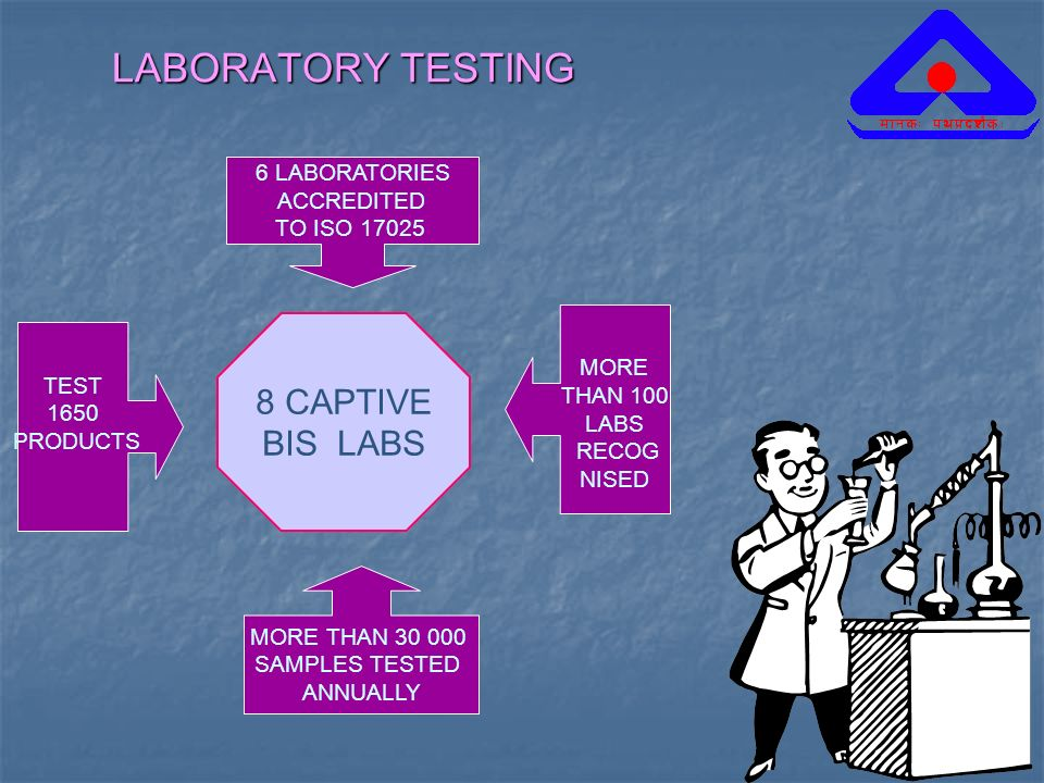 LABORATORY TESTING 8 CAPTIVE BIS LABS MORE THAN 100 LABS RECOG NISED TEST 1650 PRODUCTS MORE THAN 30 000 SAMPLES TESTED ANNUALLY 6 LABORATORIES ACCRED