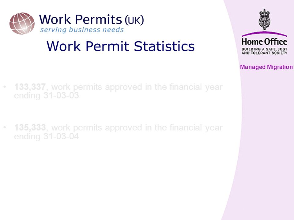Managed Migration Work Permit Statistics 133,337, work permits approved in the financial year ending 31-03-03 135,333, work permits approved in the financial year ending 31-03-04
