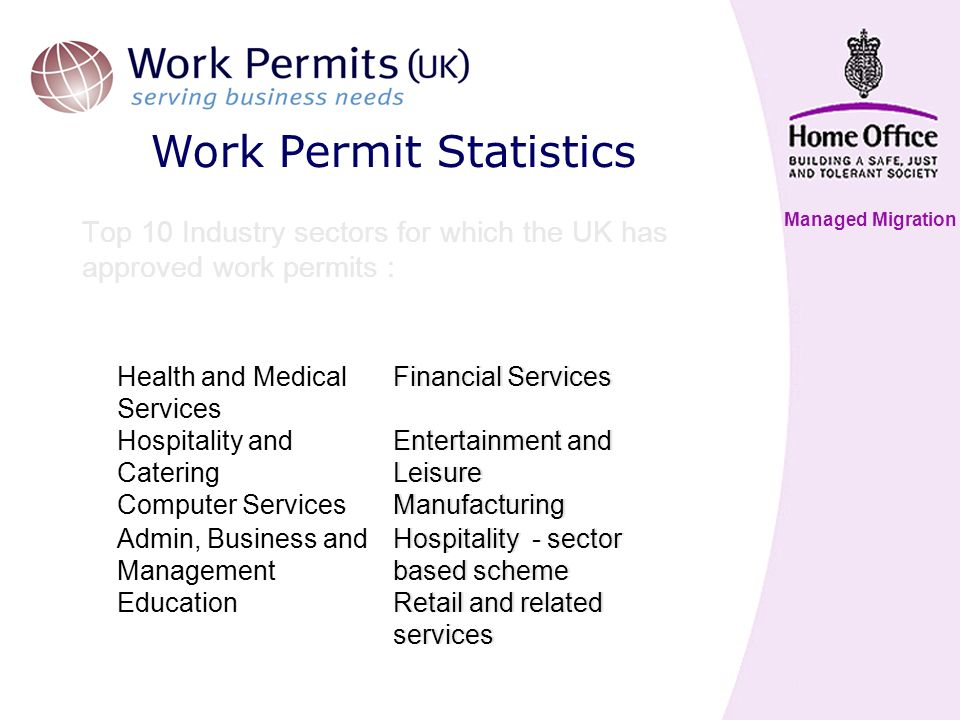 Managed Migration Work Permit Statistics Top 10 Industry sectors for which the UK has approved work permits : Health and Medical Services Financial Services Hospitality and Catering Entertainment and Leisure Computer ServicesManufacturing Admin, Business and Management Hospitality - sector based scheme EducationRetail and related services Health and Medical Services Financial Services Hospitality and Catering Entertainment and Leisure Computer ServicesManufacturing Admin, Business and Management Hospitality - sector based scheme EducationRetail and related services