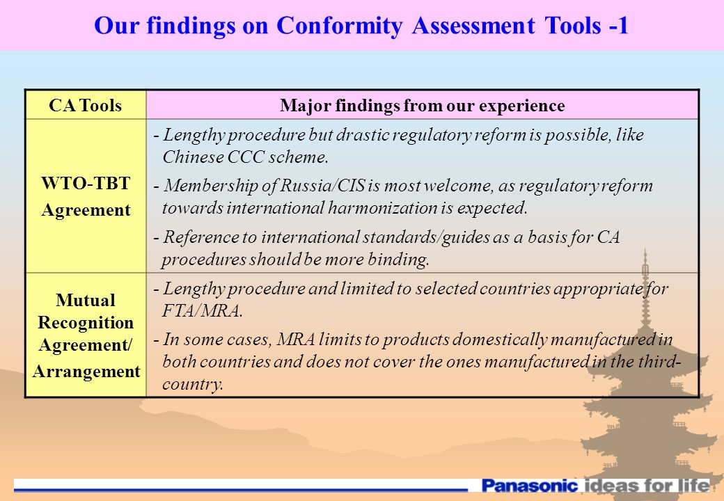 Our findings on Conformity Assessment Tools -1 CA ToolsMajor findings from our experience WTO-TBT Agreement - Lengthy procedure but drastic regulatory reform is possible, like Chinese CCC scheme.