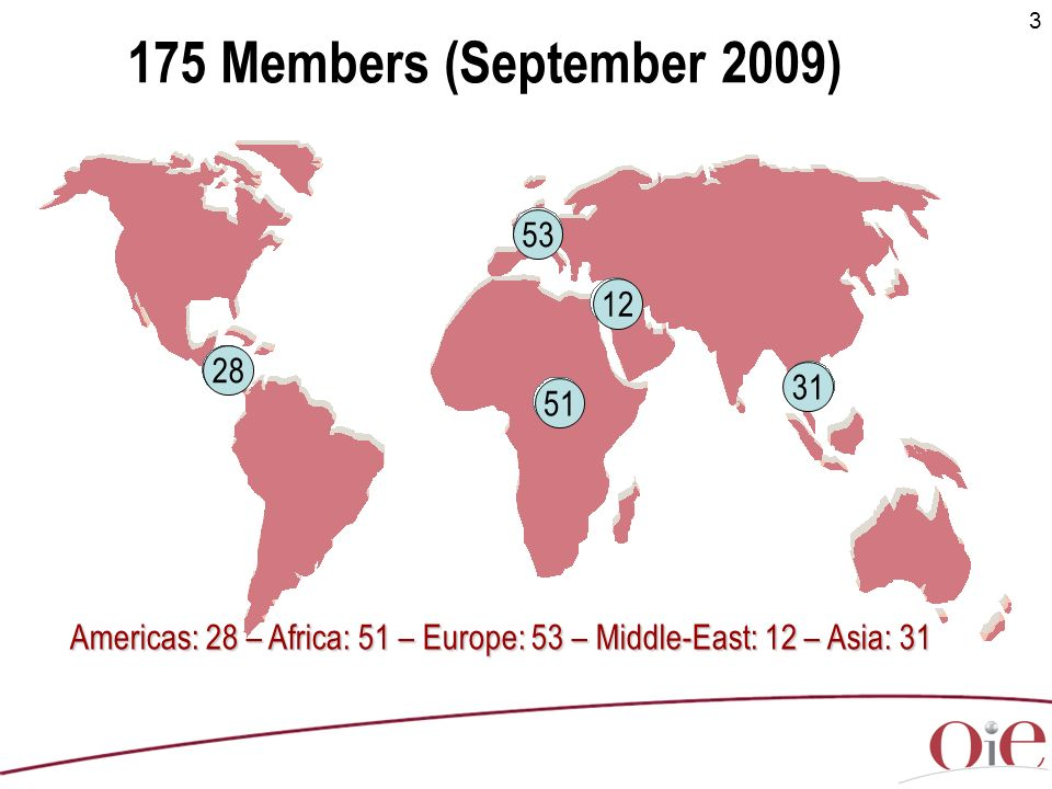 3 175 Members (September 2009) Americas: 28 – Africa: 51 – Europe: 53 – Middle-East: 12 – Asia: