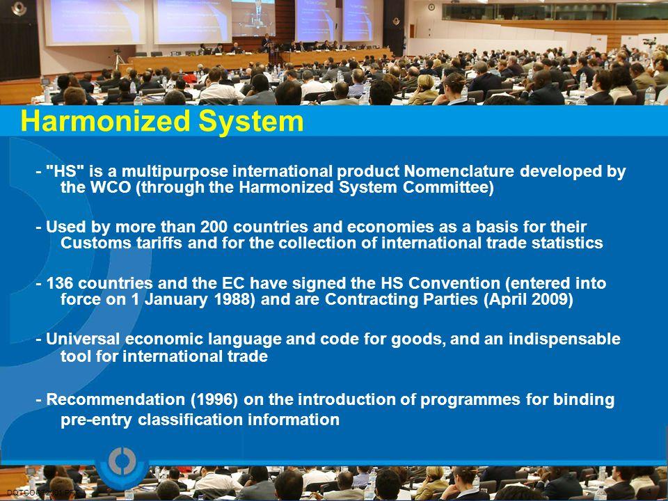 Harmonized System -