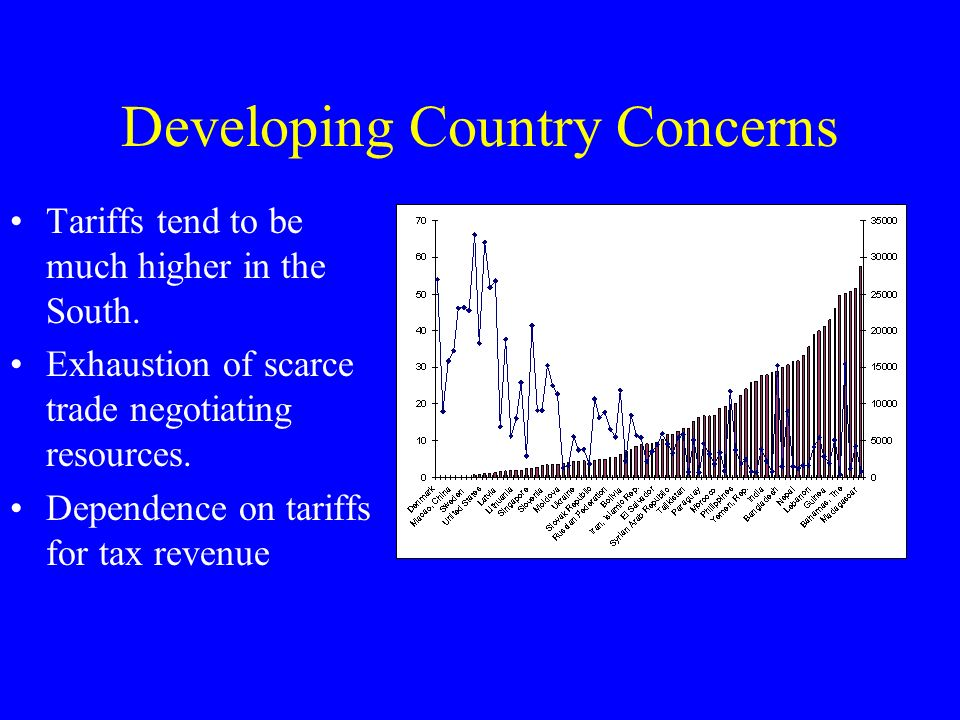 Developing Country Concerns Tariffs tend to be much higher in the South. Exhaustion of scarce trade negotiating resources. Dependence on tariffs for t