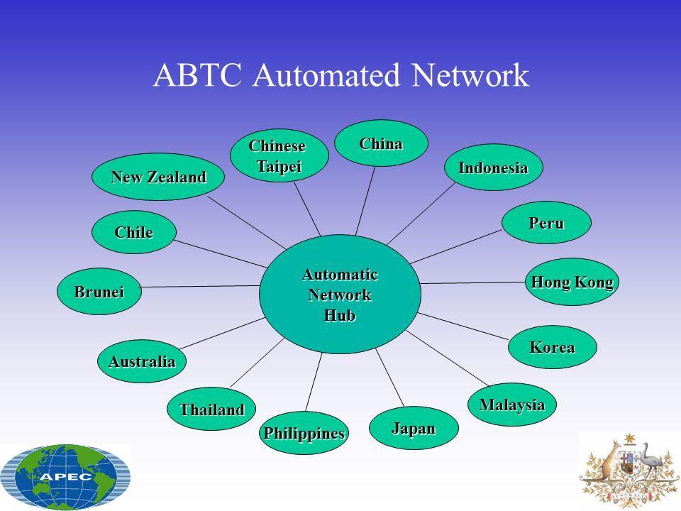 ABTC Automated Network Indonesia Chile China Brunei Philippines Hong Kong Malaysia Australia New Zealand Thailand Japan Korea ChineseTaipei Peru Autom