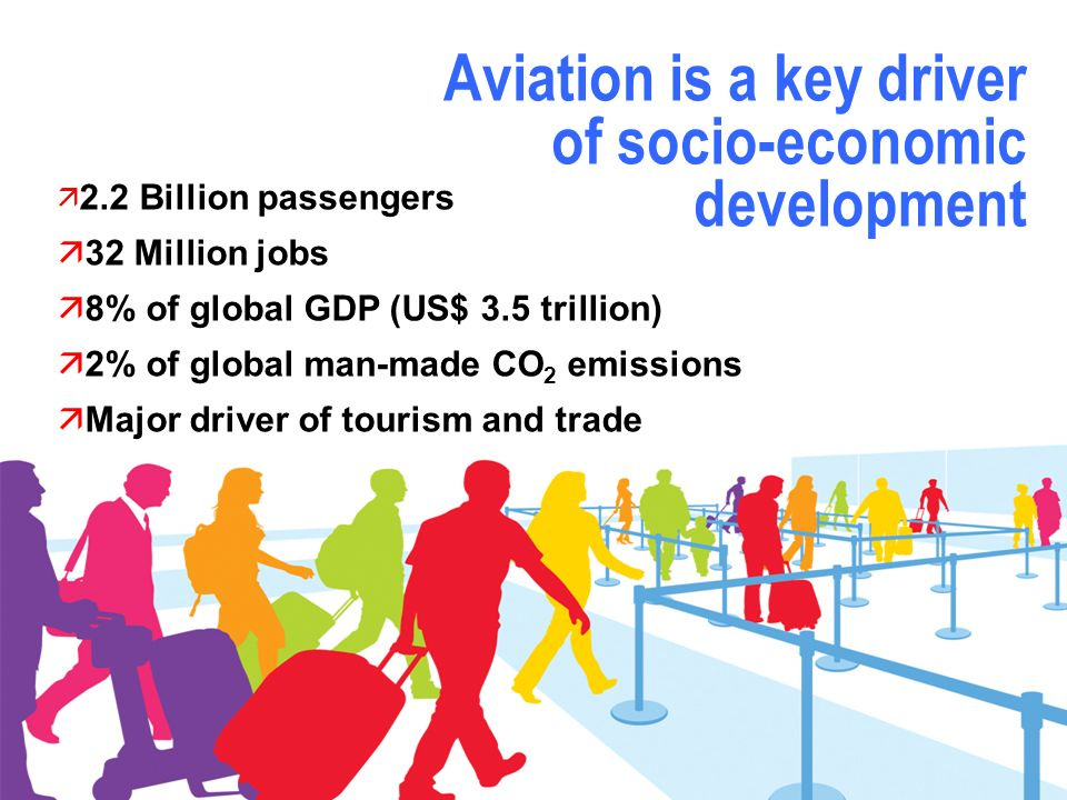 Aviation is a key driver of socio-economic development 2.2 Billion passengers 32 Million jobs 8% of global GDP (US$ 3.5 trillion) 2% of global man-mad