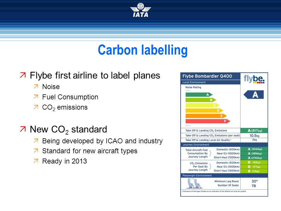 Carbon labelling Flybe first airline to label planes Noise Fuel Consumption CO 2 emissions New CO 2 standard Being developed by ICAO and industry Stan