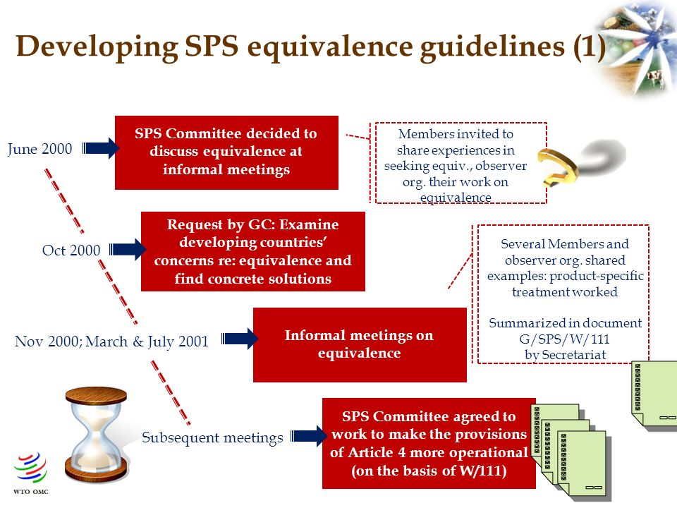 Developing SPS equivalence guidelines (1) June 2000 SPS Committee decided to discuss equivalence at informal meetings Members invited to share experiences in seeking equiv., observer org.