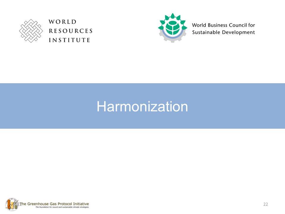 22 Harmonization 22