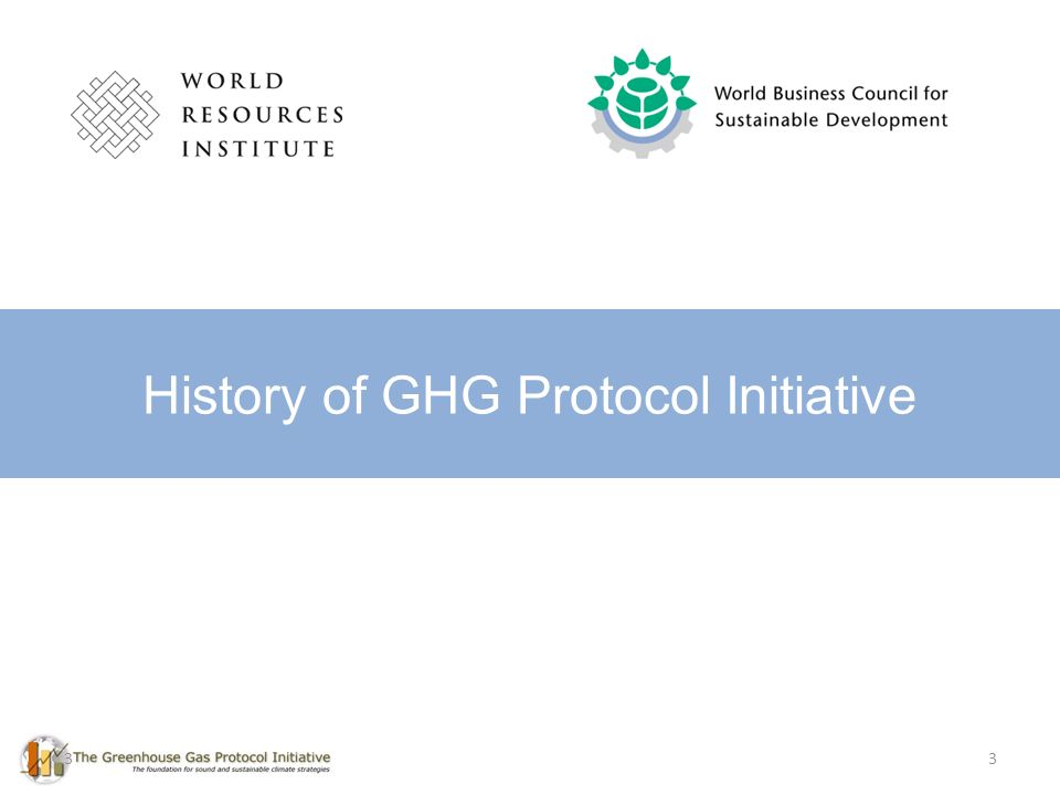 3 History of GHG Protocol Initiative 3