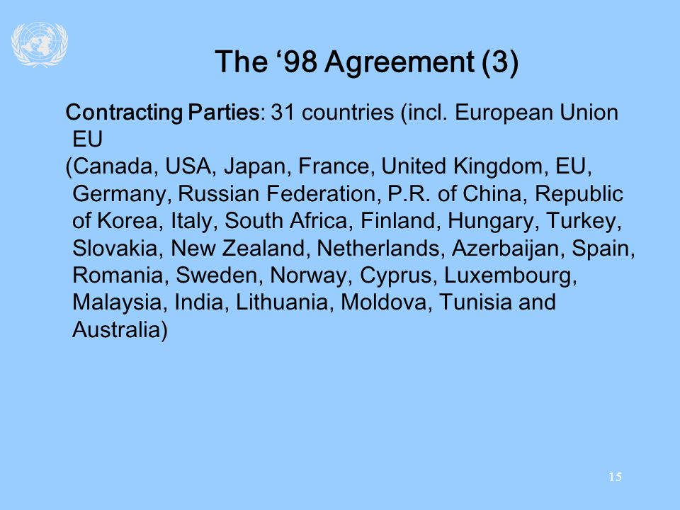 15 The 98 Agreement (3) Contracting Parties: 31 countries (incl. European Union EU (Canada, USA, Japan, France, United Kingdom, EU, Germany, Russian F