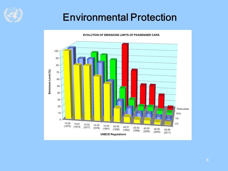 6 Environmental Protection