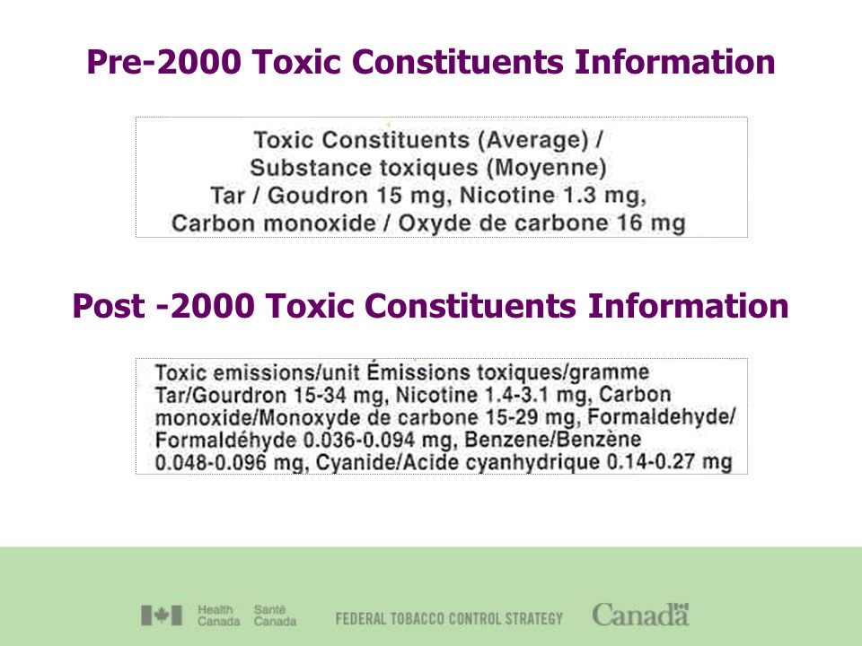 Post -2000 Toxic Constituents Information Pre-2000 Toxic Constituents Information