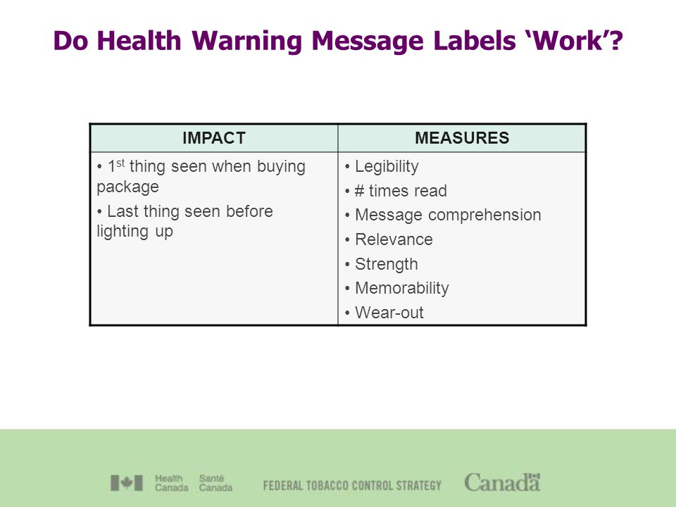 Do Health Warning Message Labels Work? IMPACTMEASURES 1 st thing seen when buying package Last thing seen before lighting up Legibility # times read M