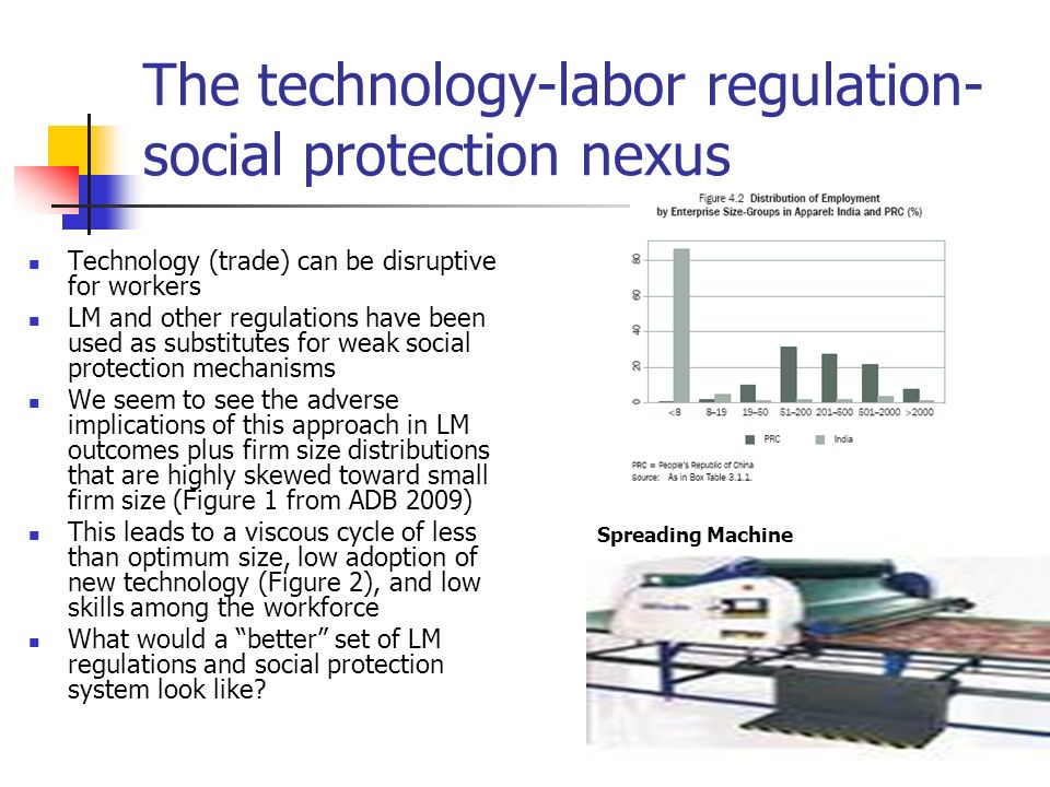 The technology-labor regulation- social protection nexus Technology (trade) can be disruptive for workers LM and other regulations have been used as substitutes for weak social protection mechanisms We seem to see the adverse implications of this approach in LM outcomes plus firm size distributions that are highly skewed toward small firm size (Figure 1 from ADB 2009) This leads to a viscous cycle of less than optimum size, low adoption of new technology (Figure 2), and low skills among the workforce What would a better set of LM regulations and social protection system look like.