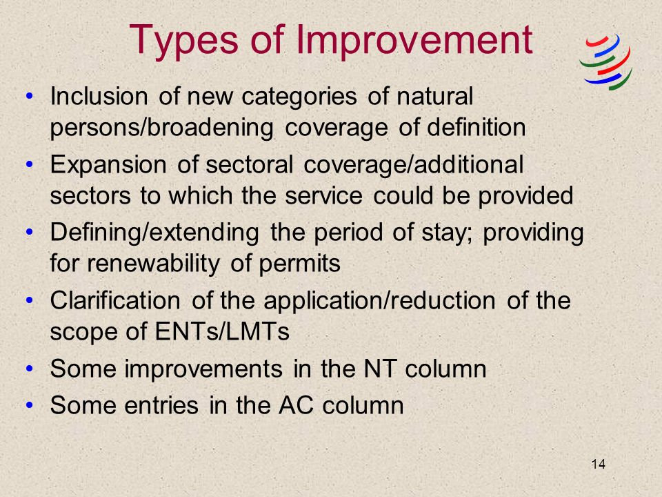 14 Types of Improvement Inclusion of new categories of natural persons/broadening coverage of definition Expansion of sectoral coverage/additional sectors to which the service could be provided Defining/extending the period of stay; providing for renewability of permits Clarification of the application/reduction of the scope of ENTs/LMTs Some improvements in the NT column Some entries in the AC column