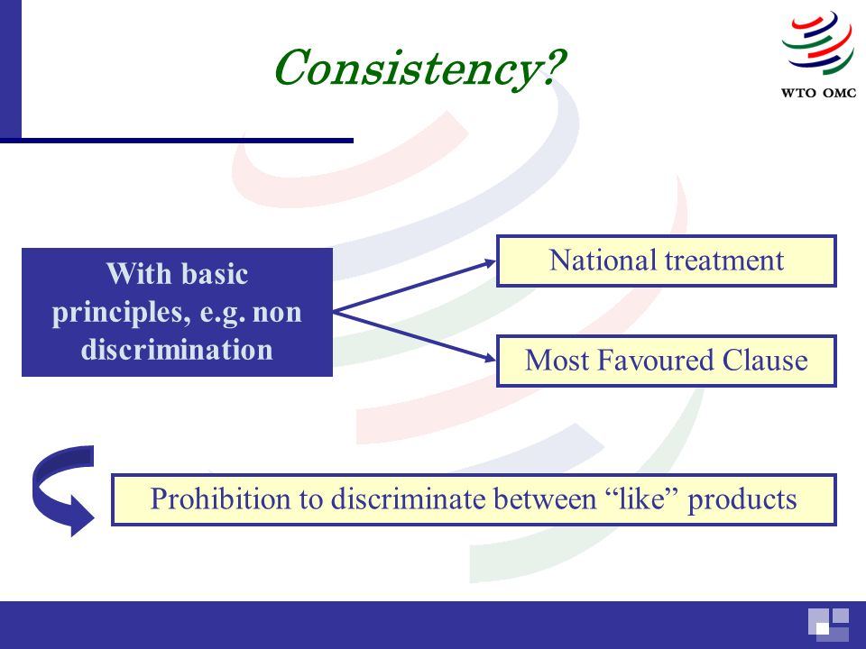 Consistency.With basic principles, e.g.