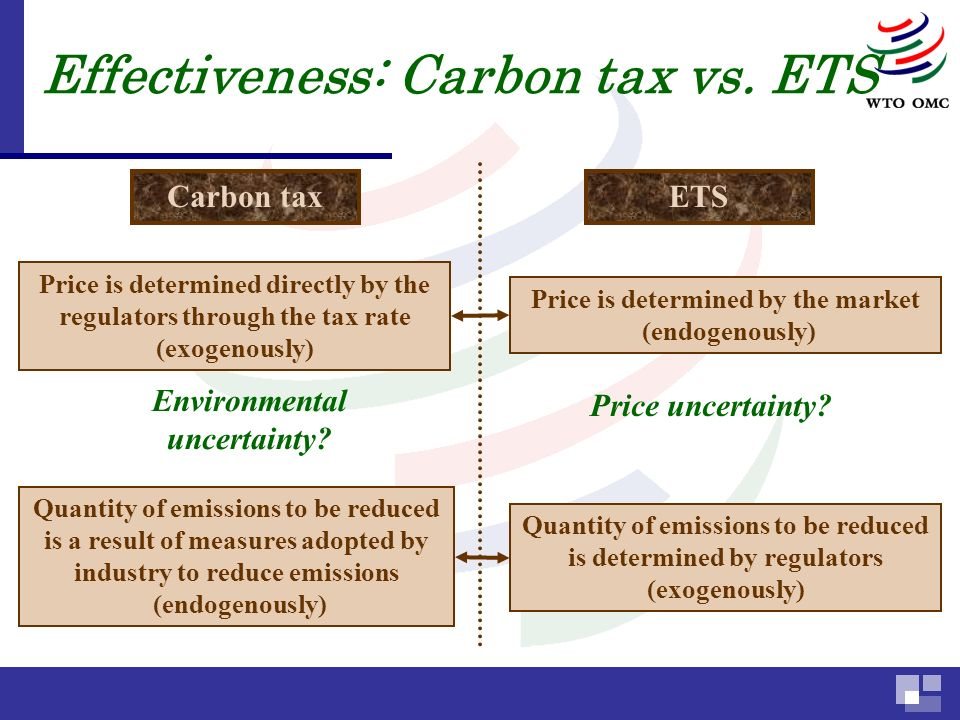 Effectiveness: Carbon tax vs.