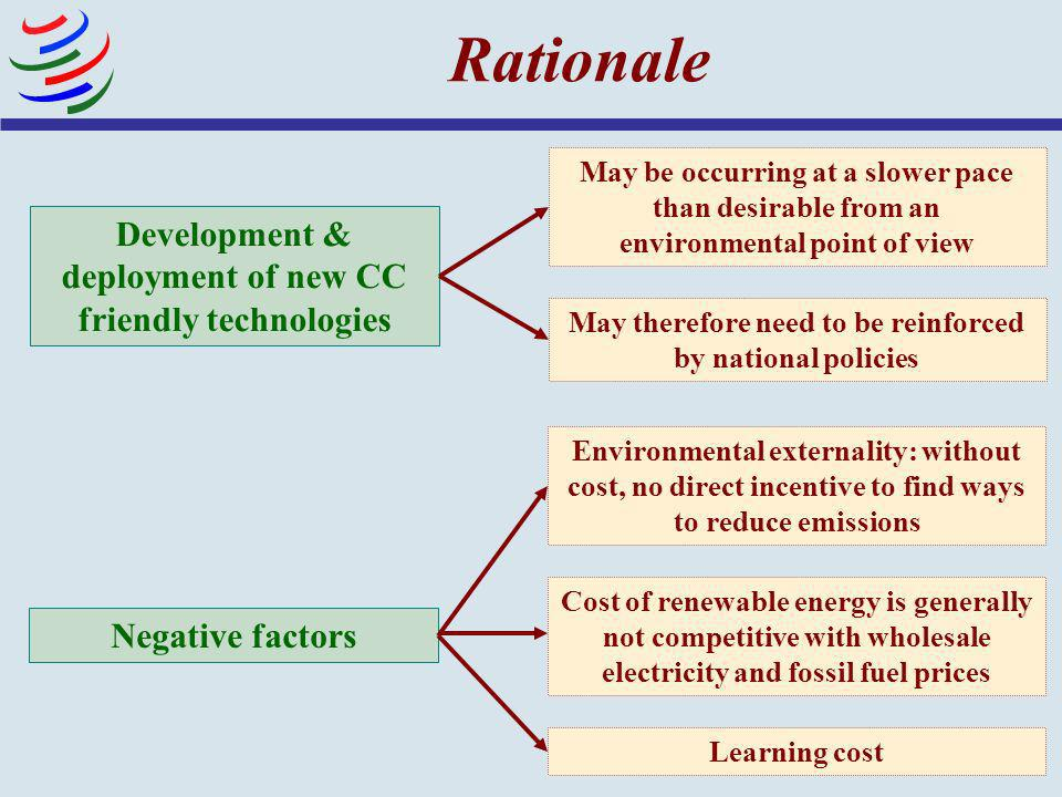 33 Rationale May therefore need to be reinforced by national policies Development & deployment of new CC friendly technologies May be occurring at a s