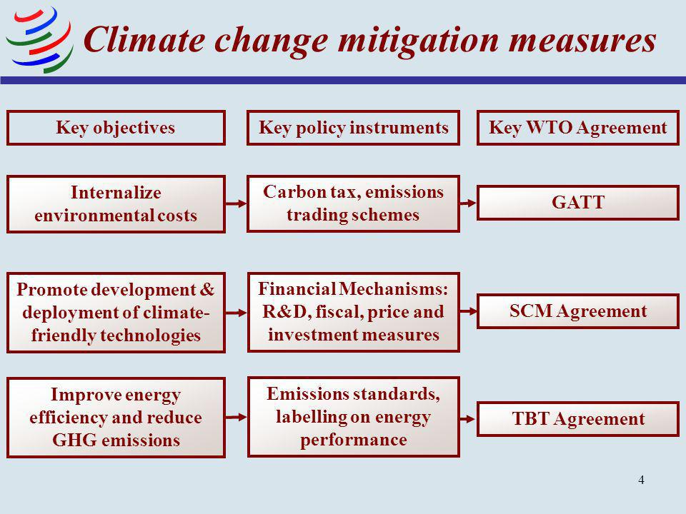 4 Climate change mitigation measures Key objectives Improve energy efficiency and reduce GHG emissions Key policy instruments Emissions standards, lab