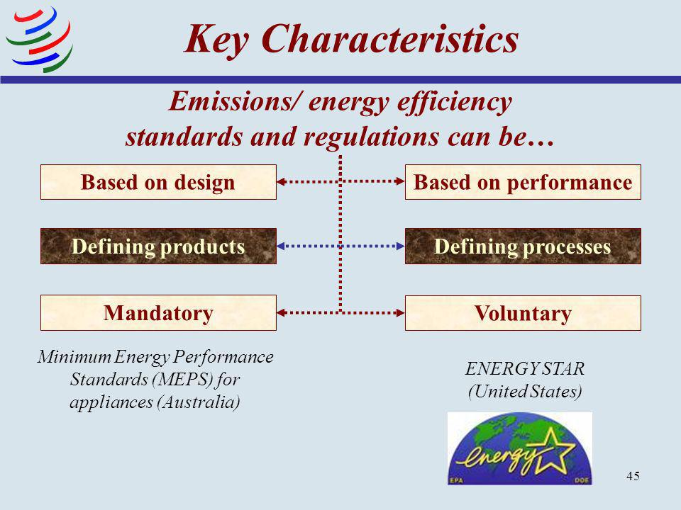 45 Key Characteristics Emissions/ energy efficiency standards and regulations can be… Based on designBased on performance Defining productsDefining pr