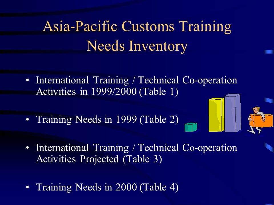 Asia-Pacific Customs Training Needs Inventory International Training / Technical Co-operation Activities in 1999/2000 (Table 1) Training Needs in 1999 (Table 2) International Training / Technical Co-operation Activities Projected (Table 3) Training Needs in 2000 (Table 4)