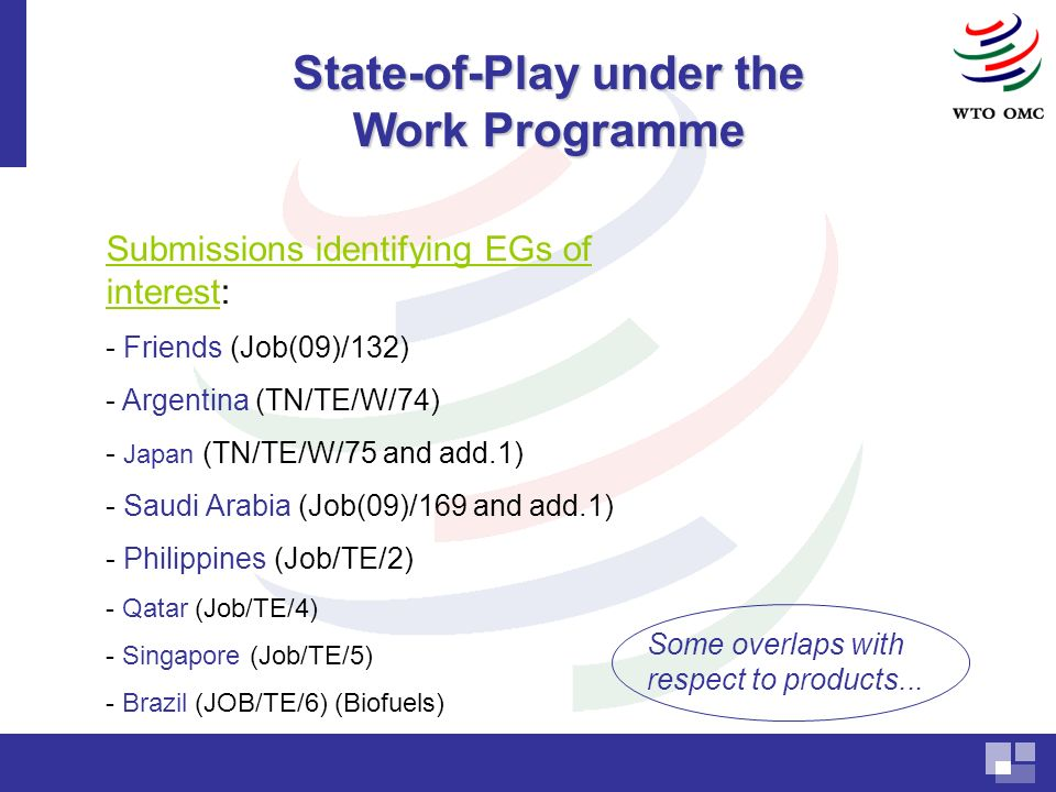 Submissions identifying EGs of interest: - Friends (Job(09)/132) - Argentina (TN/TE/W/74) - Japan (TN/TE/W/75 and add.1) - Saudi Arabia (Job(09)/169 and add.1) - Philippines (Job/TE/2) - Qatar (Job/TE/4) - Singapore (Job/TE/5) - Brazil (JOB/TE/6) (Biofuels) Some overlaps with respect to products...