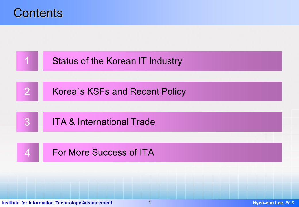 0 Institute for Information Technology Advancement Hyeo-eun Lee, Ph.D ITA and the Growth of Koreas IT Industry 2007. 3. 28-29, Geneva Hyeo-eun Lee, Ph
