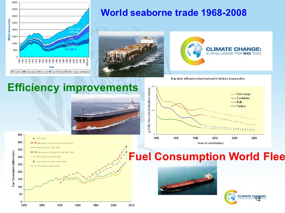 12 Source: Fearnley s Review World seaborne trade Efficiency improvements Fuel Consumption World Fleet