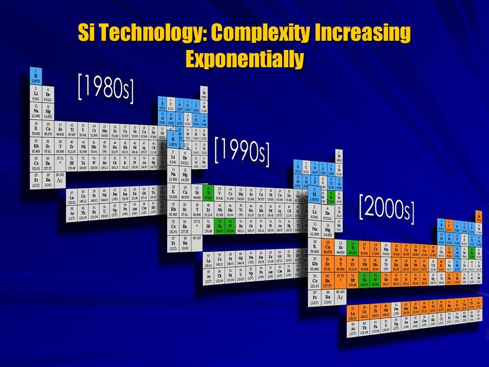 Roadmap Trends: Summary More Speed per processors More memory integration More processors per core More transistors per processor.