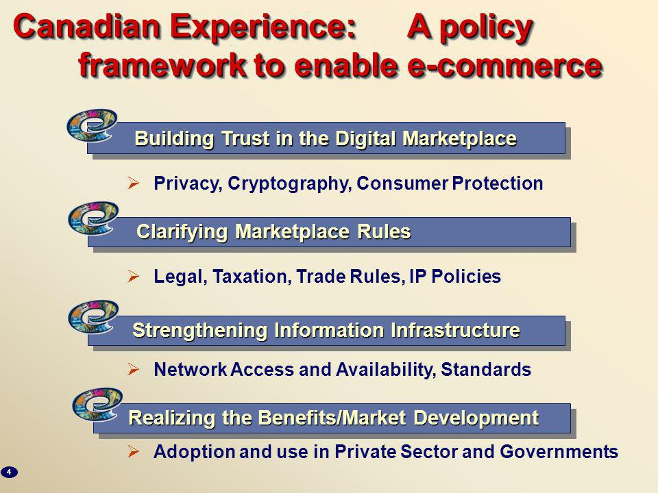 Canadian Experience: A policy framework to enable e-commerce 4 Privacy, Cryptography, Consumer Protection Legal, Taxation, Trade Rules, IP Policies Network Access and Availability, Standards Adoption and use in Private Sector and Governments Building Trust in the Digital Marketplace Clarifying Marketplace Rules Clarifying Marketplace Rules Strengthening Information Infrastructure Realizing the Benefits/Market Development Realizing the Benefits/Market Development