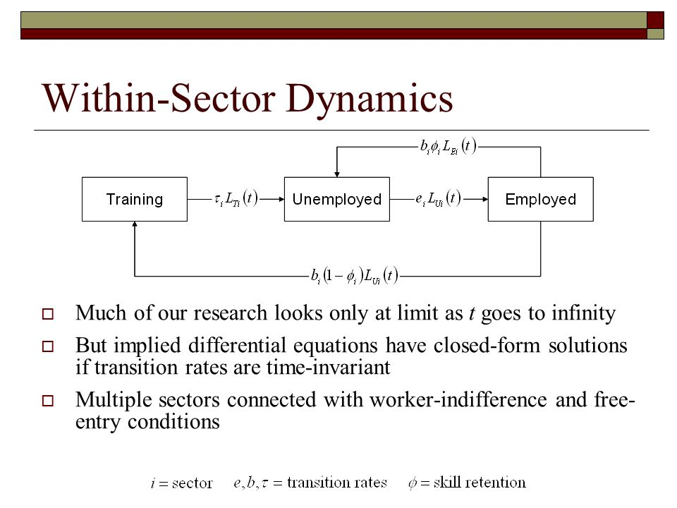 Within-Sector Dynamics Much of our research looks only at limit as t goes to infinity But implied differential equations have closed-form solutions if