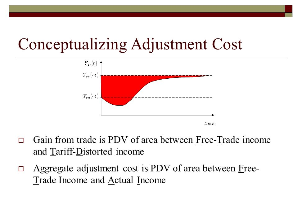 Conceptualizing Adjustment Cost Gain from trade is PDV of area between Free-Trade income and Tariff-Distorted income Aggregate adjustment cost is PDV