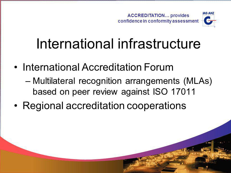 ACCREDITATION… provides confidence in conformity assessment International infrastructure International Accreditation Forum –Multilateral recognition arrangements (MLAs) based on peer review against ISO 17011 Regional accreditation cooperations