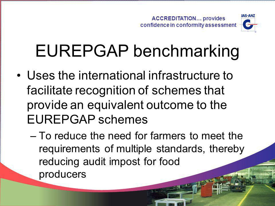 ACCREDITATION… provides confidence in conformity assessment EUREPGAP benchmarking Uses the international infrastructure to facilitate recognition of schemes that provide an equivalent outcome to the EUREPGAP schemes –To reduce the need for farmers to meet the requirements of multiple standards, thereby reducing audit impost for food producers
