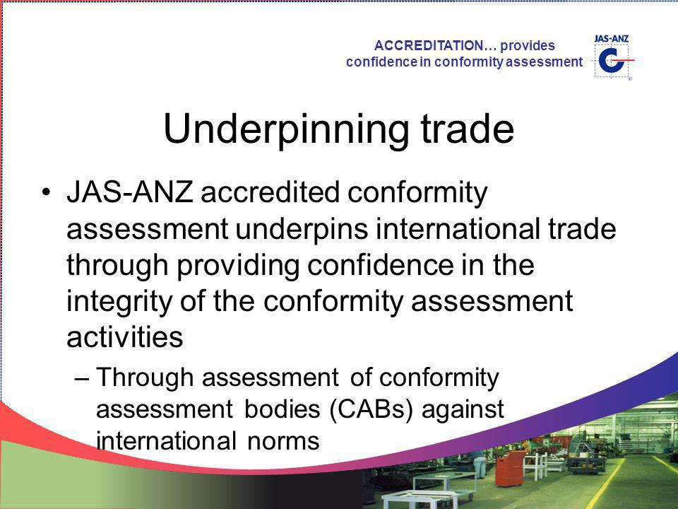 ACCREDITATION… provides confidence in conformity assessment Underpinning trade JAS-ANZ accredited conformity assessment underpins international trade through providing confidence in the integrity of the conformity assessment activities –Through assessment of conformity assessment bodies (CABs) against international norms