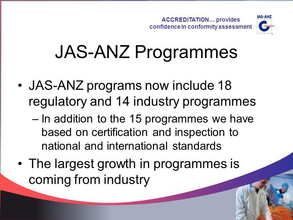 ACCREDITATION… provides confidence in conformity assessment JAS-ANZ Programmes JAS-ANZ programs now include 18 regulatory and 14 industry programmes –In addition to the 15 programmes we have based on certification and inspection to national and international standards The largest growth in programmes is coming from industry