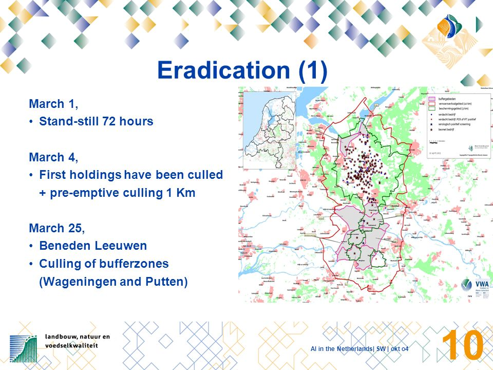 AI in the Netherlands| SW | okt o4 9 Density of poultry holdings in The Netherlands