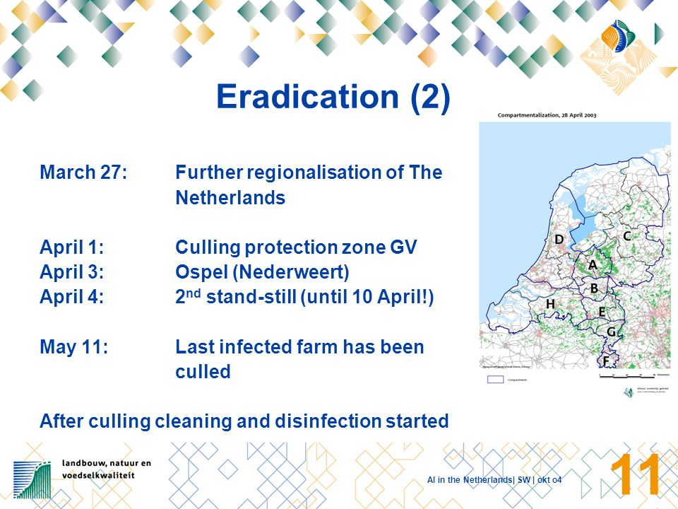 AI in the Netherlands| SW | okt o4 10 Eradication (1) March 1, Stand-still 72 hours March 4, First holdings have been culled + pre-emptive culling 1 K
