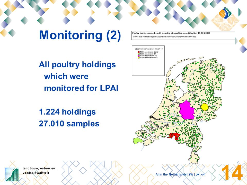 AI in the Netherlands| SW | okt o4 13 Monitoring (1) Introduction trough wild water fowl? Is LPAI present from which HPAI may have been developed? 1.