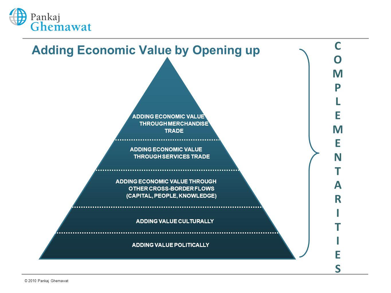 Adding Economic Value by Opening up © 2010 Pankaj Ghemawat ADDING ECONOMIC VALUE THROUGH MERCHANDISE TRADE ADDING ECONOMIC VALUE THROUGH SERVICES TRAD