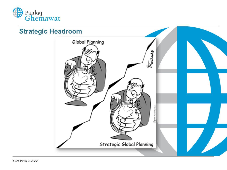 Strategic Headroom © 2010 Pankaj Ghemawat