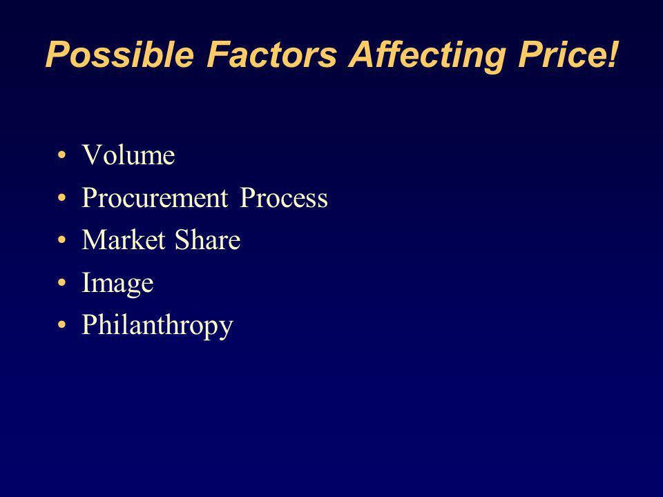 Volume Procurement Process Market Share Image Philanthropy Possible Factors Affecting Price!