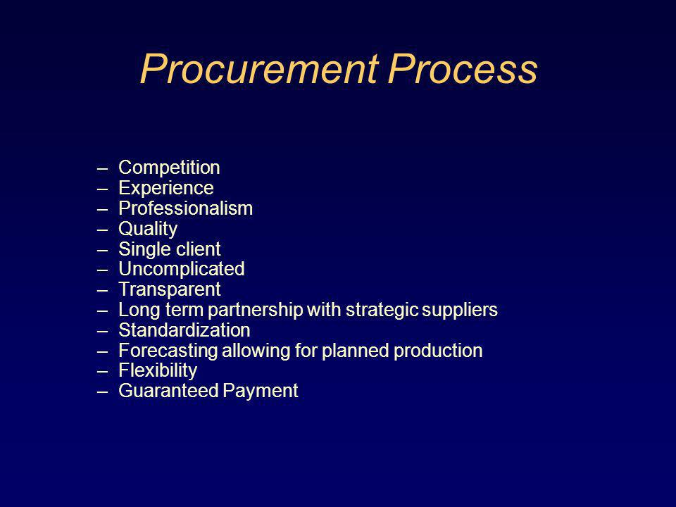 Procurement Process –Competition –Experience –Professionalism –Quality –Single client –Uncomplicated –Transparent –Long term partnership with strategi