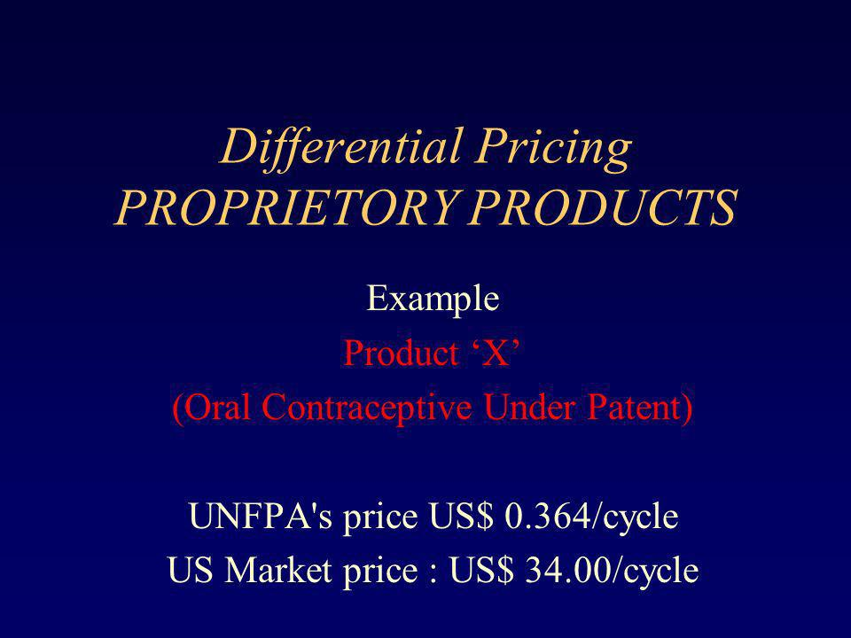 Differential Pricing PROPRIETORY PRODUCTS Example Product X (Oral Contraceptive Under Patent) UNFPA's price US$ 0.364/cycle US Market price : US$ 34.0
