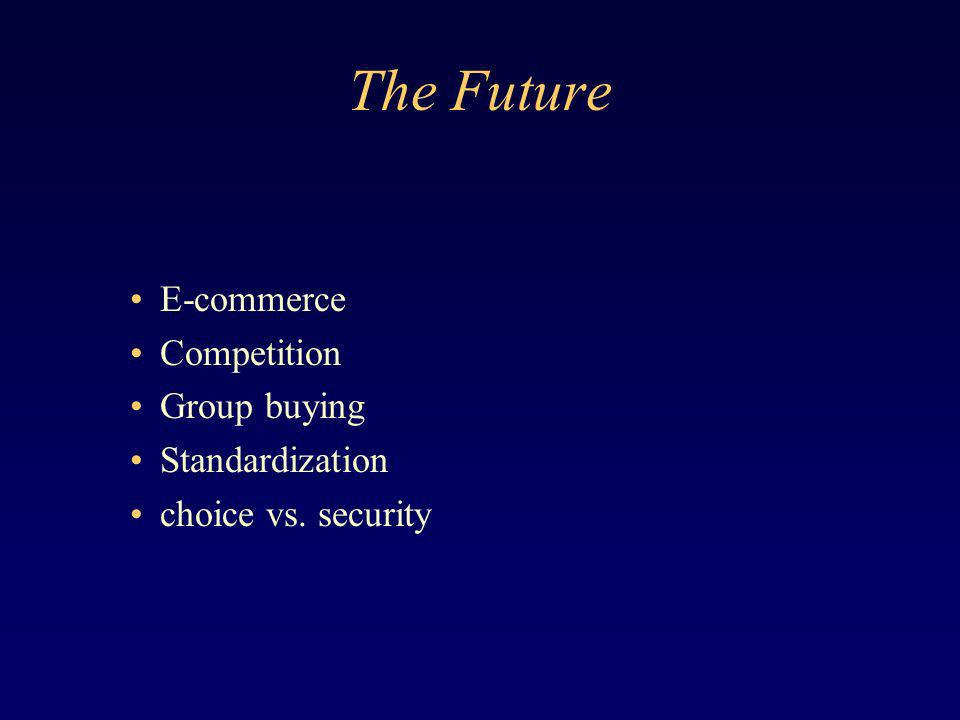 The Future E-commerce Competition Group buying Standardization choice vs. security