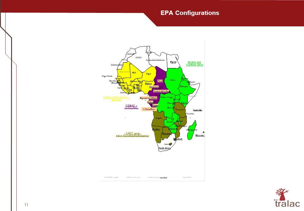 11 EPA Configurations