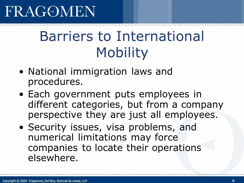 Copyright © 2004 Fragomen, Del Rey, Bernsen & Loewy, LLP 10 Experience under the NAFTA Canada-US Free Trade Agreement pursuant to the GATT in 1989.